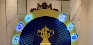 Vivo IPL 2020- Auction Action